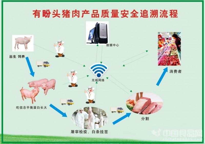 叶传林:信念食品的全产业链很安全