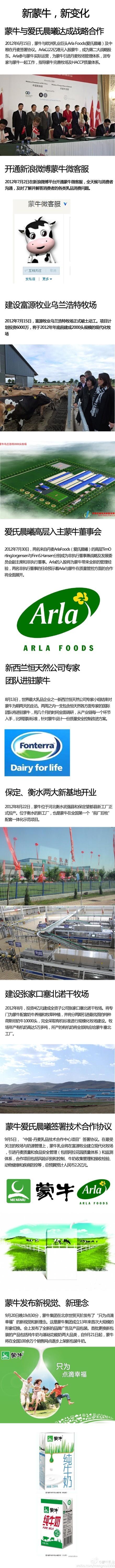 图说:新蒙牛,新变化(摘自蒙牛乳业官方微博)